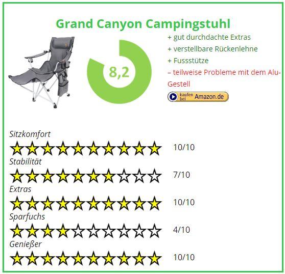 Campingstuhl Vergleich Grand Canyon Campingstuhl
