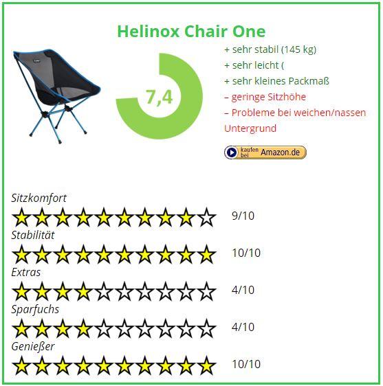 Campingstuhl Vergleich Helinox Chair One