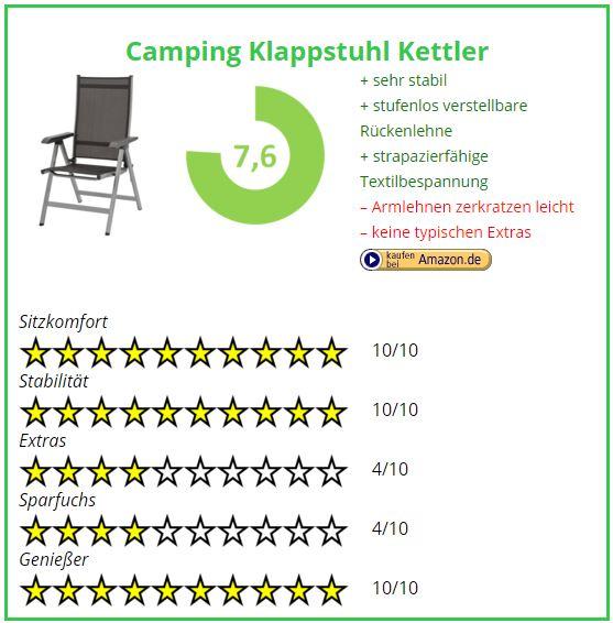 Campingstuhl Vergleich Camping Klappstuhl Kettler