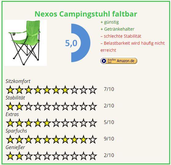 Campingstuhl Vergleich Nexos faltbar